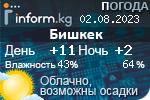 Информационный баннер прогноза погоды в городе Бишкек