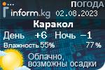 Информационный баннер прогноза погоды в городе Каракол