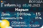 Информационный баннер прогноза погоды в городе Нарын
