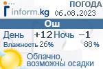 Информационный баннер прогноза погоды в городе Ош