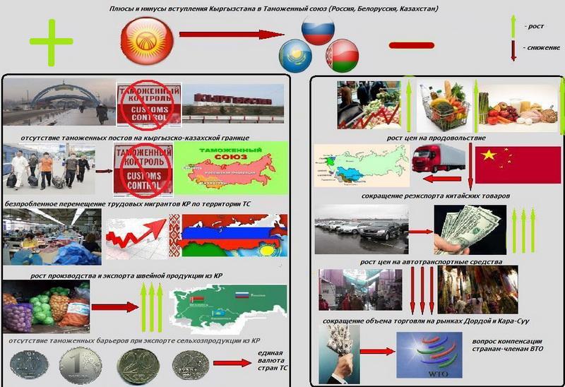 Белгород новости сегодня видео онлайн