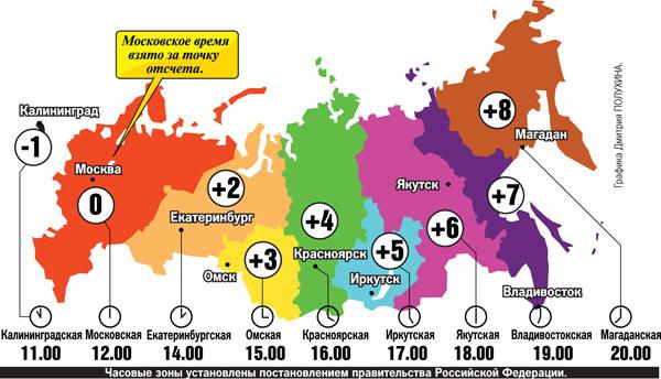 нужно разница во времени абхазия москва строительство