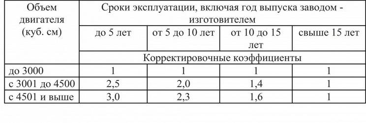 Минимизация налогов в бишкеке